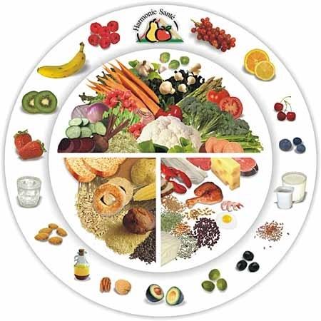 الغذاء المتوازن لتخفيف الوزن