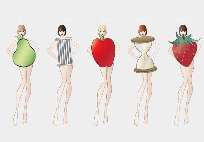 طريقة اختيار الملابس المناسبة لنوع جسمك